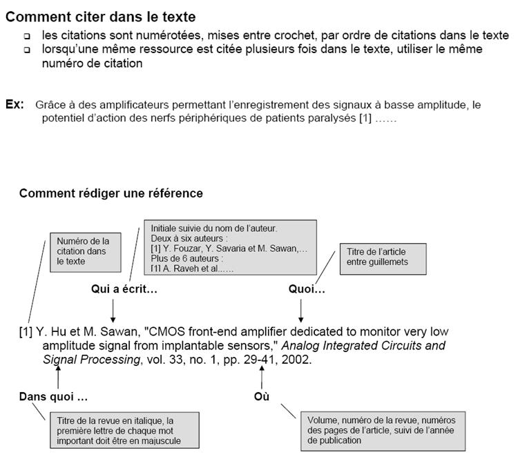 Norme_IEEE